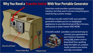 Let us help you prepare for your next power outage.