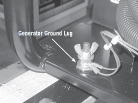 Portable Generators And Your Home S Electrical Ground