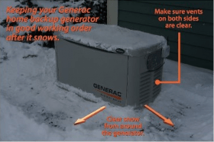 Keep Generators Clear of Snow