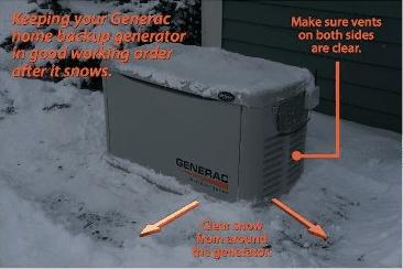 Keep Generators Clear of Snow