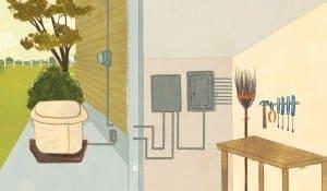 Cummins Onan Home Standby Generator