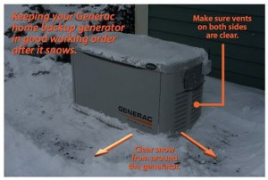 Generac Standby Generator showing snow cleared from around the unit and all vents cleared of snow.