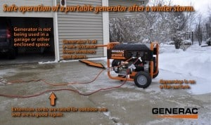 A Generac Portable Generator Showing Safe Use and Operation