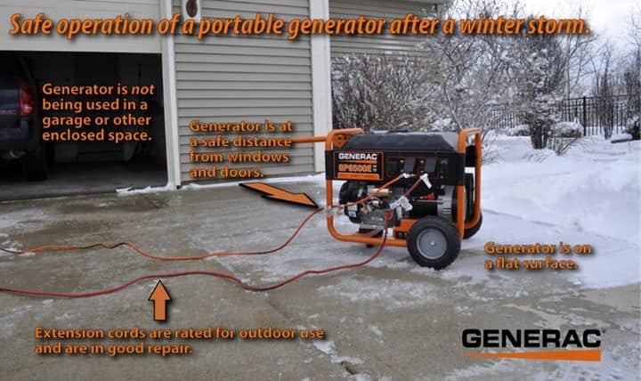 Portable Generator Use During Winter Storm Power Outages