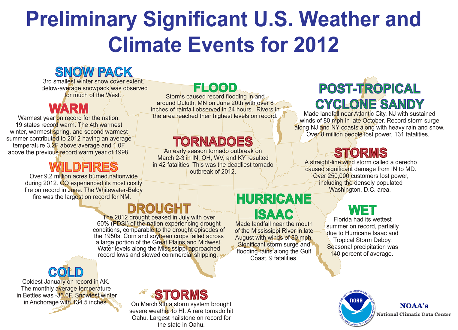 An infographic showing various severe weather types that impacted the USA during 2012.