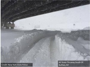 The New York State Thruway South of Buffalo, NY with more than two feet of snow on an impassible road.