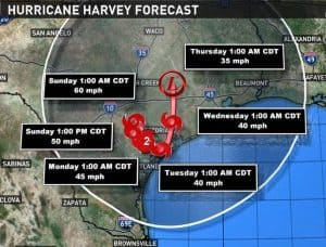 Wind Predictions for Harvey through Thursday August, 31
