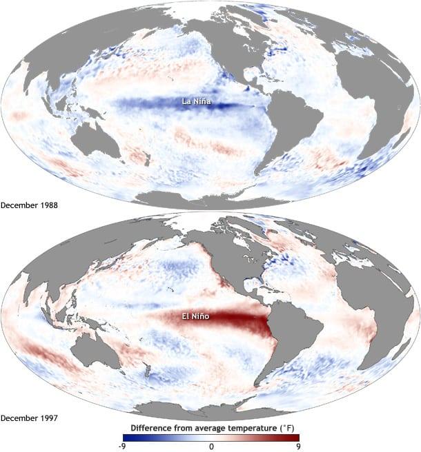Twin globes showing the La Nina and El Nino. Image via Climate.gov