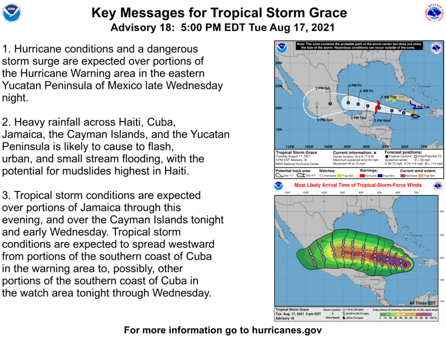 Key Messages for Tropical Storm Grace. Warnings, Watches for Cayman Islands, Cuba, Cancun, Yucatan.